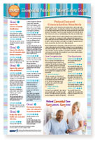 2012 National Patient Safety Goals Staff Poster
