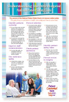 2012 National Patient Safety Goals Simply Said Poster