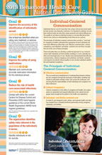 2013 National Patient Safety Goal Poster for Behavioral Health