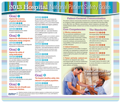 2013 National Patient Safety Goal MousePad for Hospitals