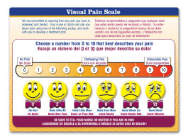 Pain Assessment Wall Tool