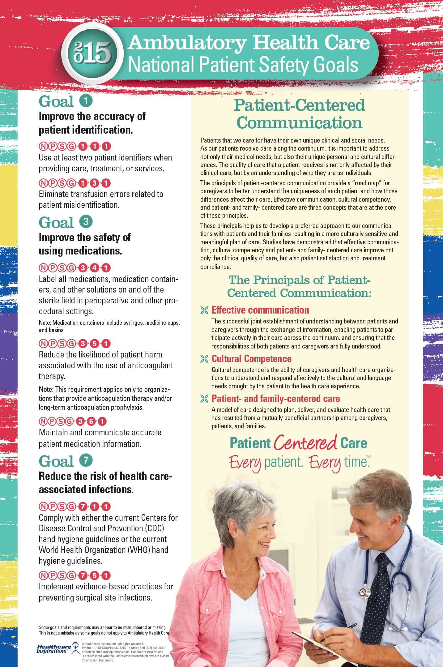 National Patient Safety Goals 2016 Printable | just b.CAUSE