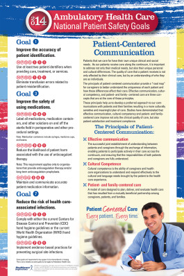 2014 Npsg Staff Poster Ambulatory Health Care