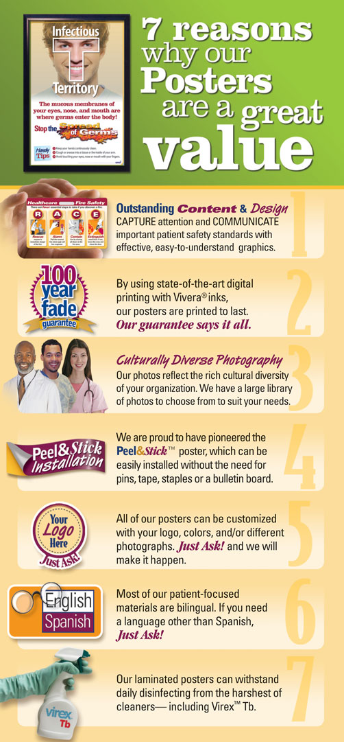 Patient Safety Starts With Me 12 Poster Set