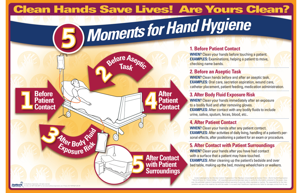 the malpractices of hand hygiene in nursing staff Leaders adopted improved hand hygiene compliance as an institutional  vumc , which is self-insured for malpractice claims, included hand hygiene compliance  as  what season is best for healthcare worker hand hygiene  healthcare  workers buy $882k radio ad to highlight high infection rates at.